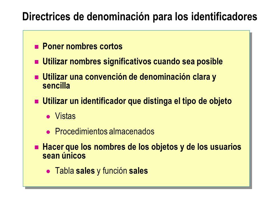Directrices de denominación para los identificadores