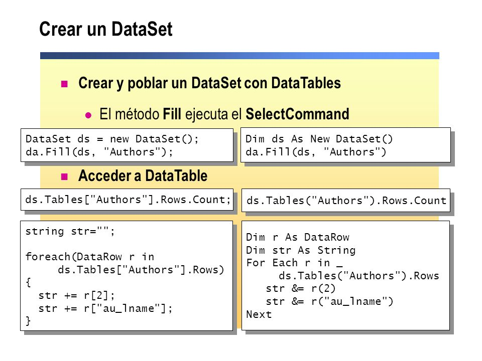 Crear un DataSet Crear y poblar un DataSet con DataTables