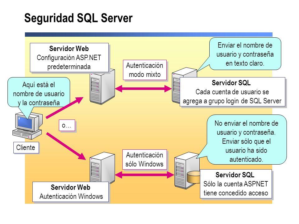 Seguridad SQL Server Enviar el nombre de usuario y contraseña en texto claro. Servidor Web Configuración ASP.NET predeterminada.