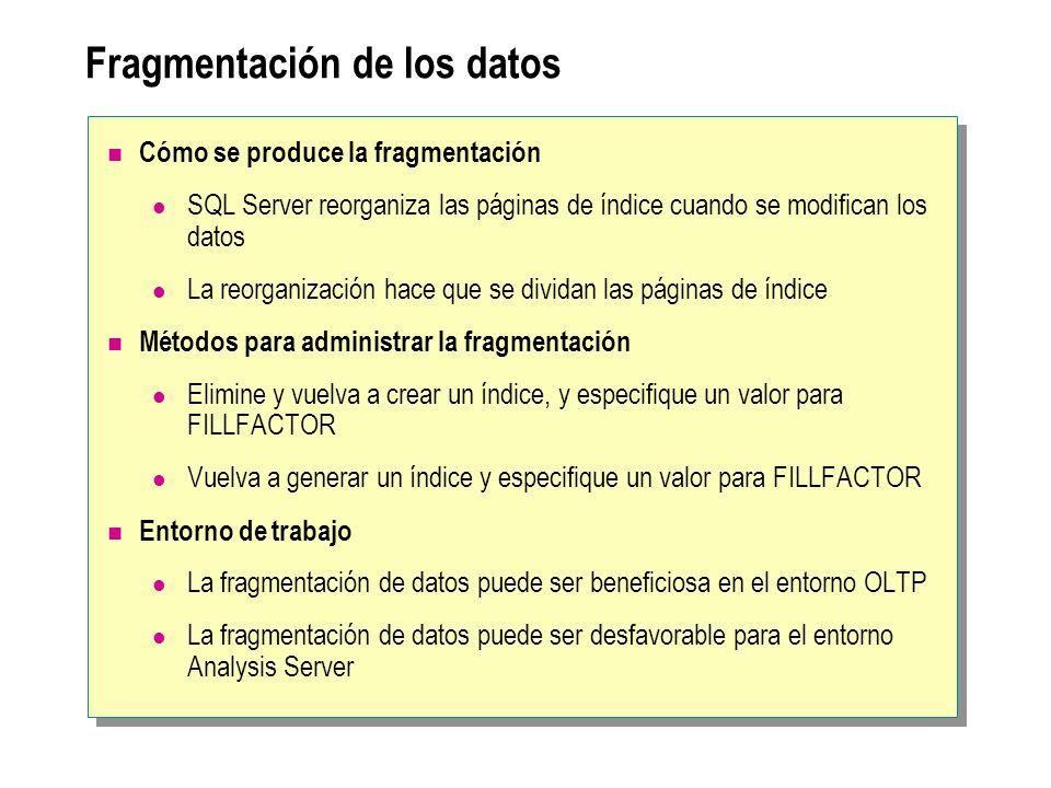 Fragmentación de los datos