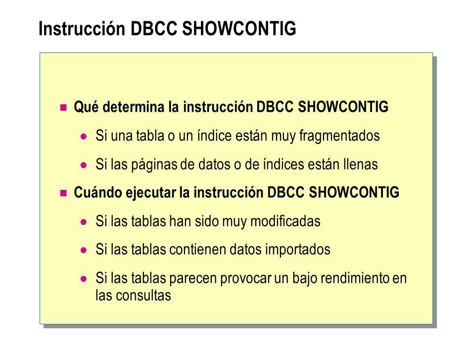 Instrucción DBCC SHOWCONTIG
