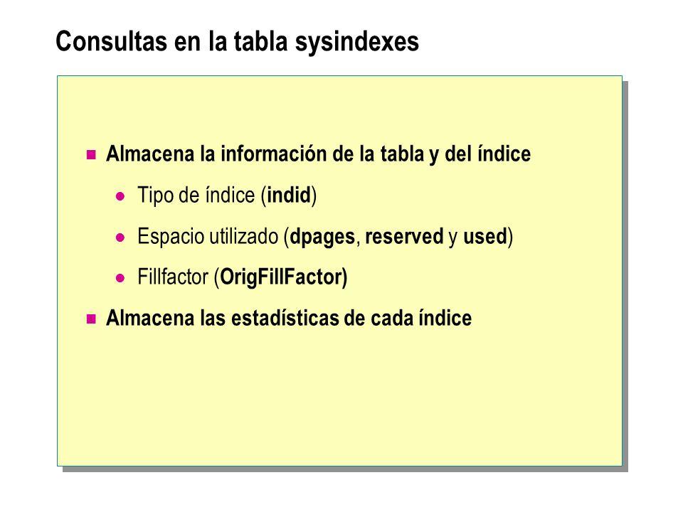 Consultas en la tabla sysindexes