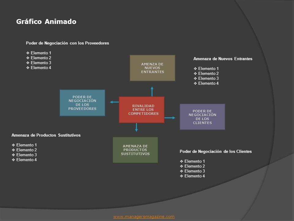 Gráfico Animado Poder de Negociación con los Proveedores Elemento 1