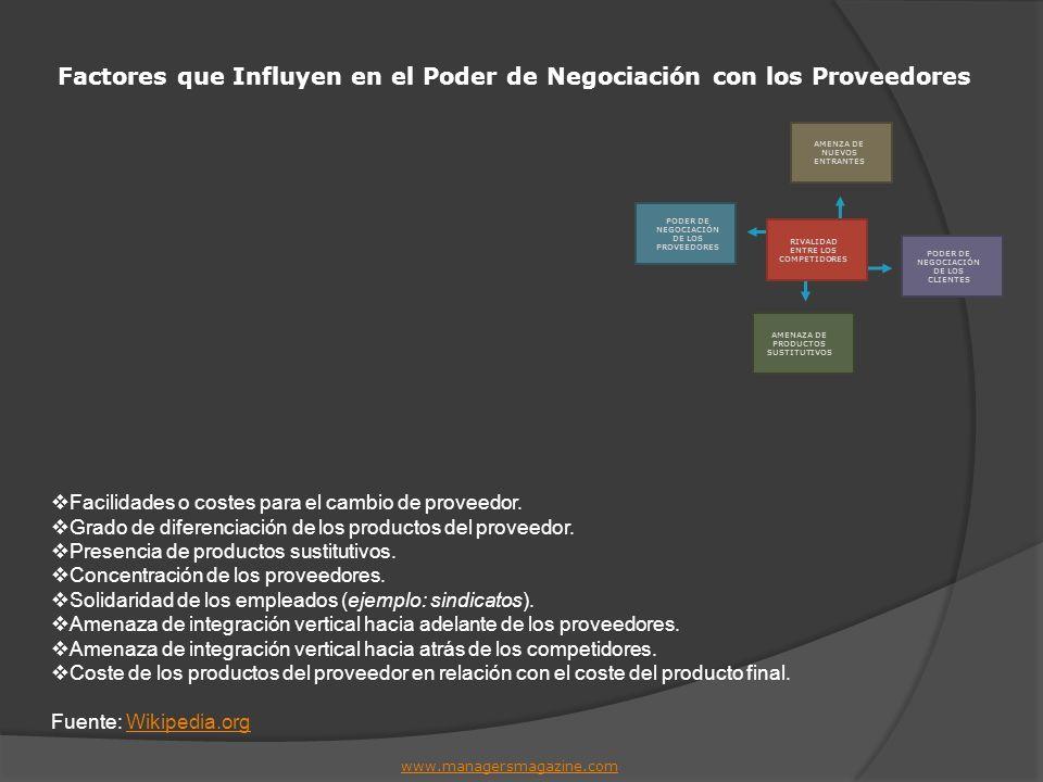 Factores que Influyen en el Poder de Negociación con los Proveedores