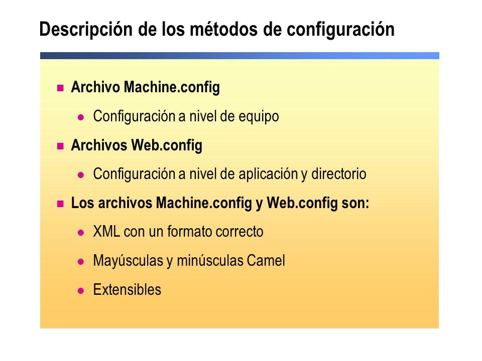 Descripción de los métodos de configuración