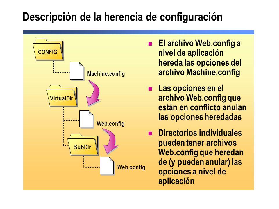 Descripción de la herencia de configuración