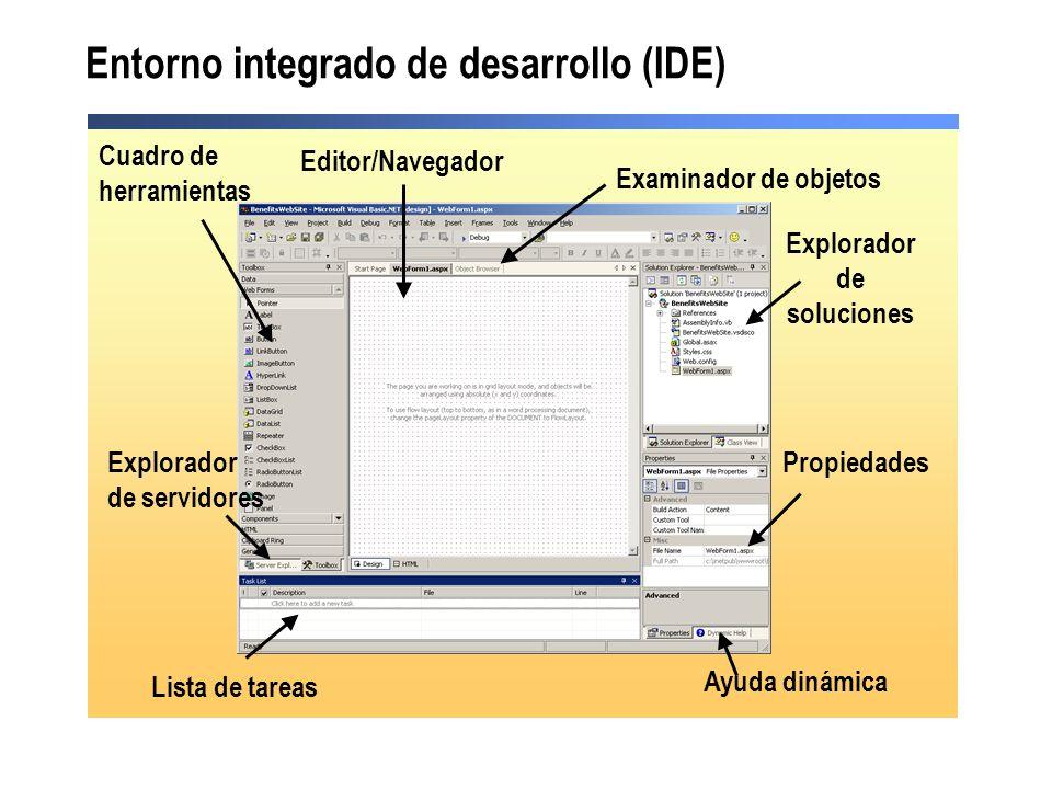 Entorno integrado de desarrollo (IDE)