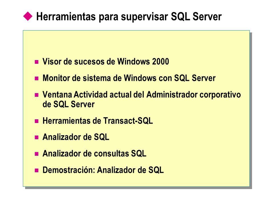 Herramientas para supervisar SQL Server