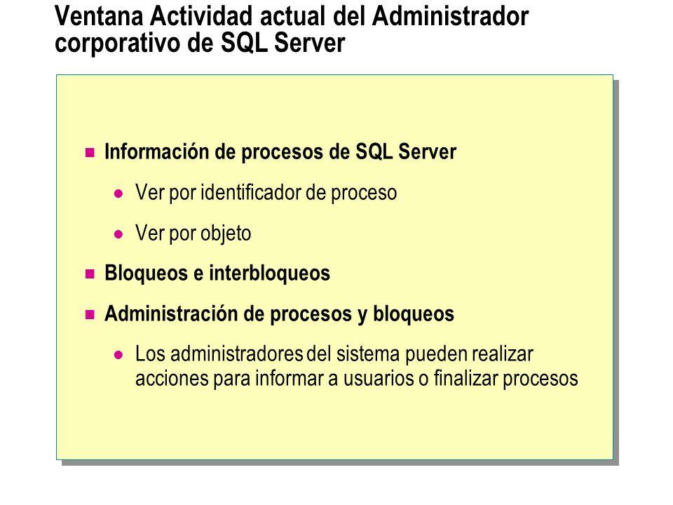 Ventana Actividad actual del Administrador corporativo de SQL Server