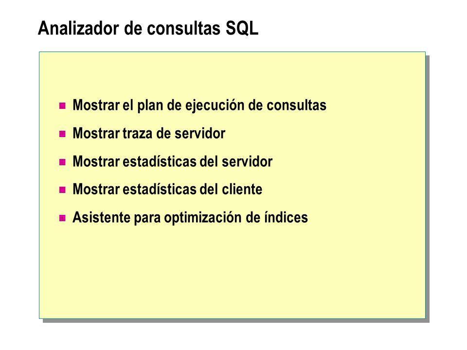 Analizador de consultas SQL
