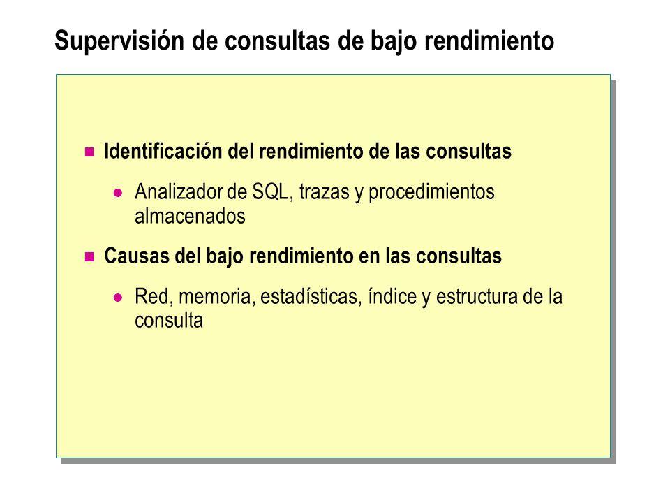 Supervisión de consultas de bajo rendimiento