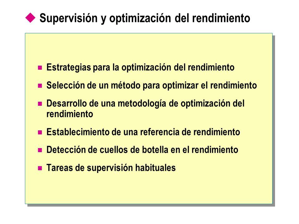 Supervisión y optimización del rendimiento