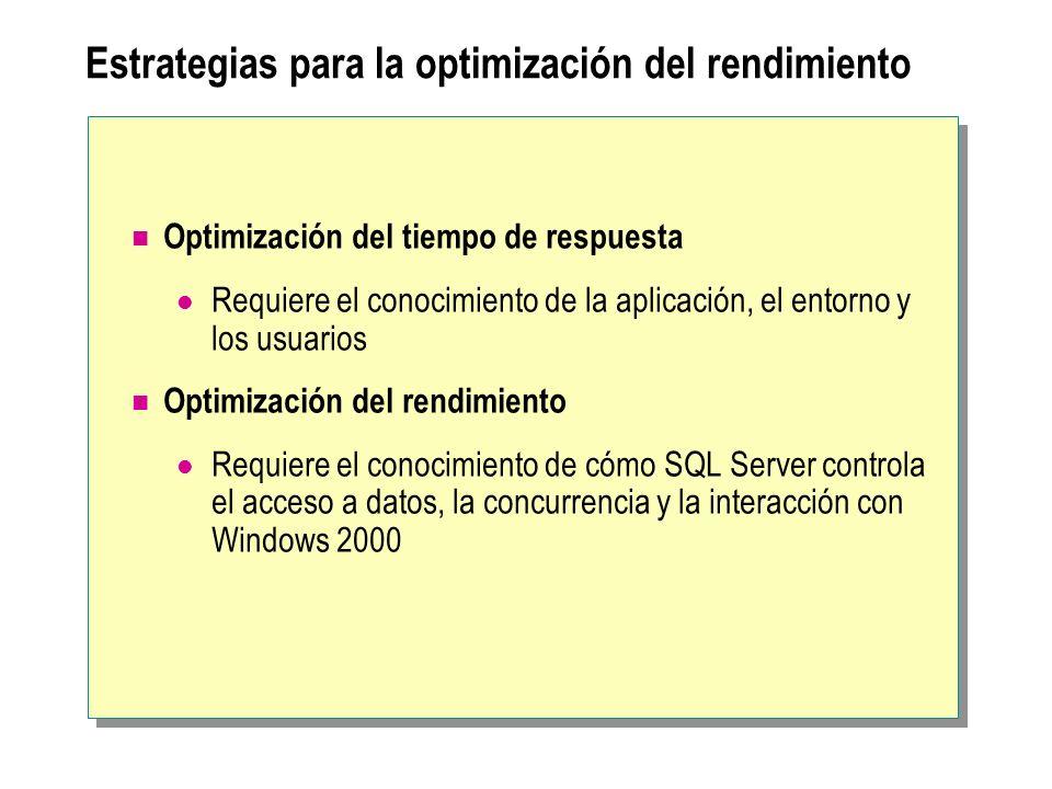 Estrategias para la optimización del rendimiento
