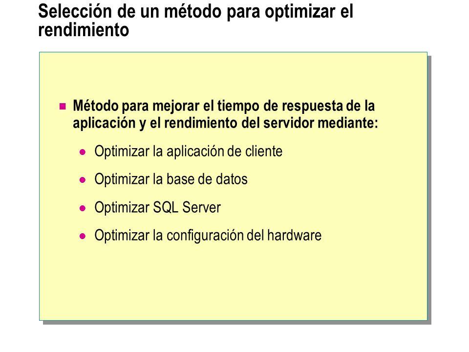 Selección de un método para optimizar el rendimiento