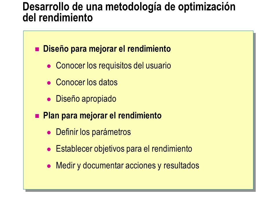 Desarrollo de una metodología de optimización del rendimiento