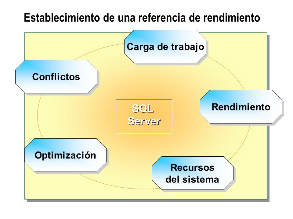 Establecimiento de una referencia de rendimiento
