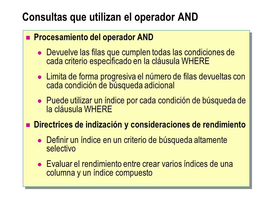 Consultas que utilizan el operador AND