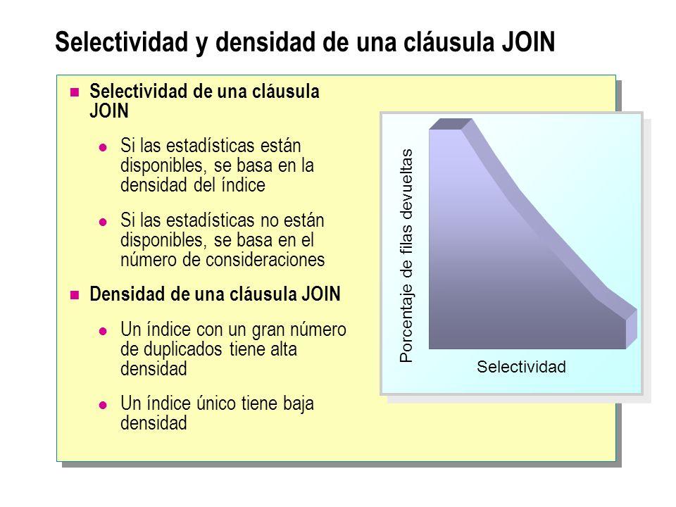 Selectividad y densidad de una cláusula JOIN