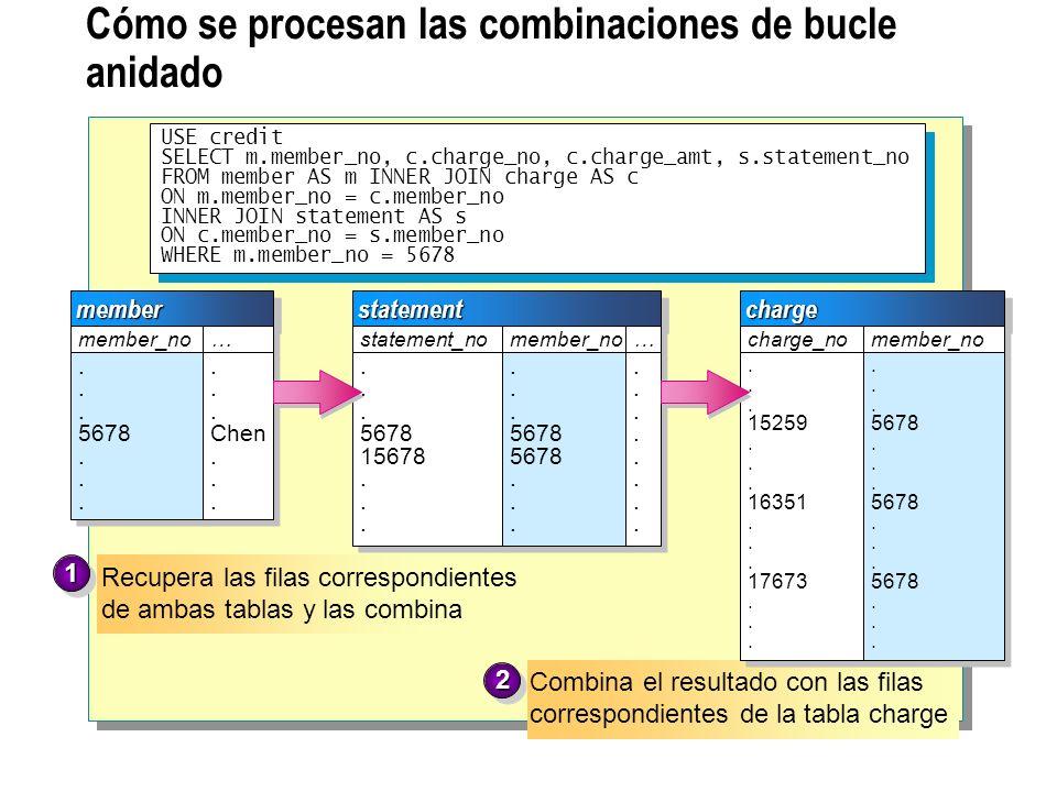 Cómo se procesan las combinaciones de bucle anidado