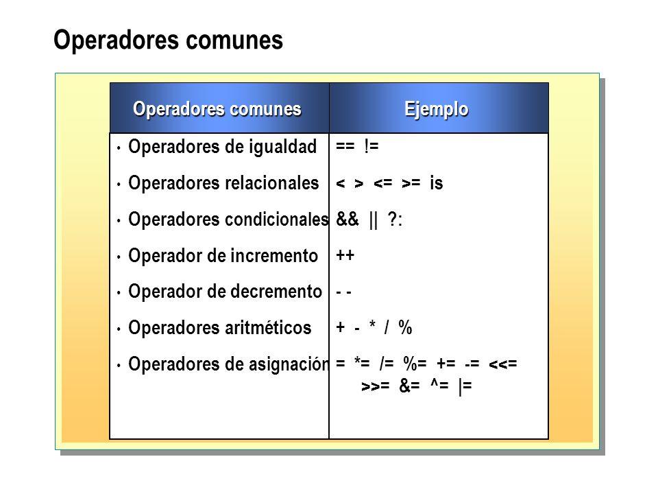 Operadores comunes Operadores comunes Ejemplo Operadores de igualdad