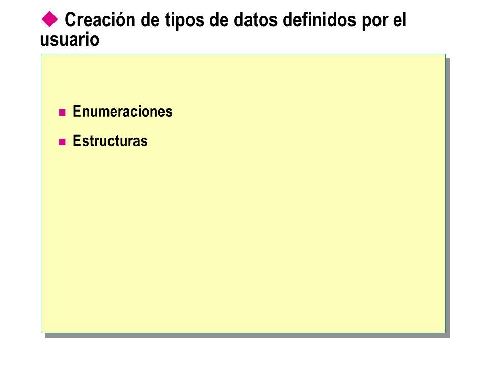 Creación de tipos de datos definidos por el usuario