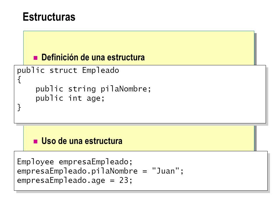 Estructuras Definición de una estructura Uso de una estructura