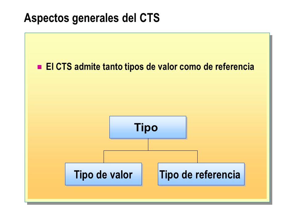 Aspectos generales del CTS