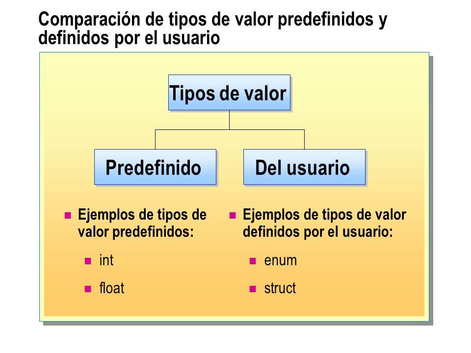 Comparación de tipos de valor predefinidos y definidos por el usuario