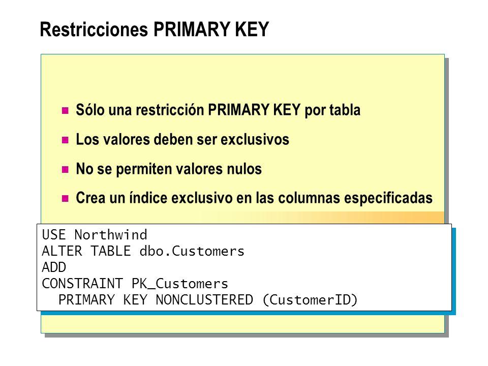 Restricciones PRIMARY KEY