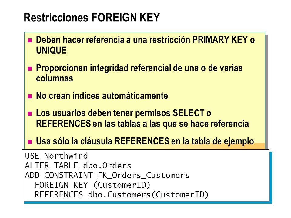 Restricciones FOREIGN KEY