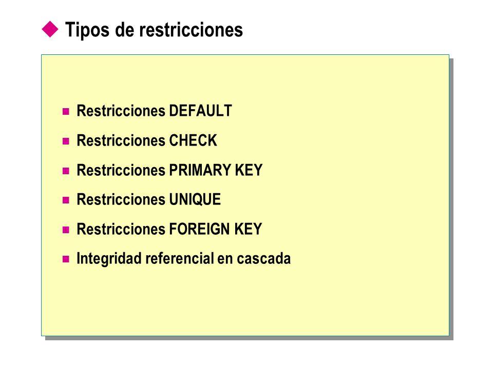 Tipos de restricciones