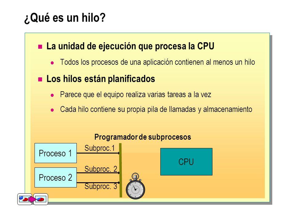 ¿Qué es un hilo La unidad de ejecución que procesa la CPU