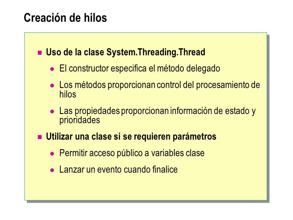 Creación de hilos Uso de la clase System.Threading.Thread