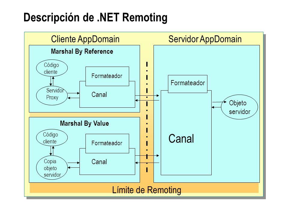 Descripción de .NET Remoting