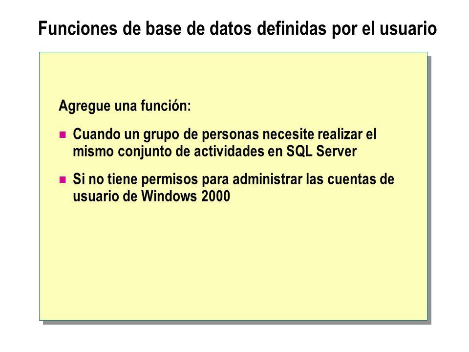Funciones de base de datos definidas por el usuario