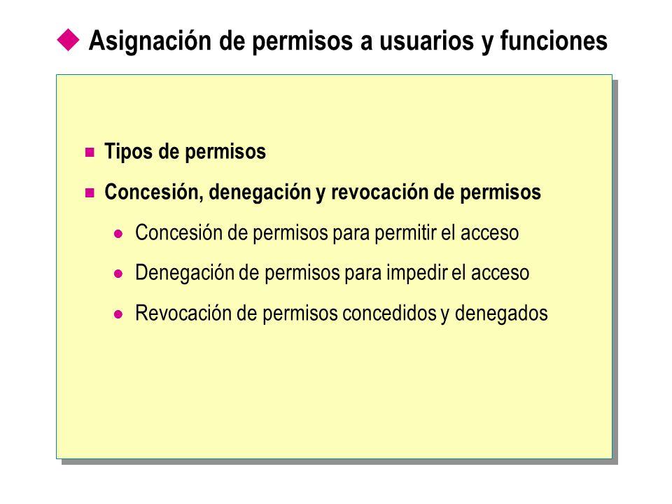 Asignación de permisos a usuarios y funciones