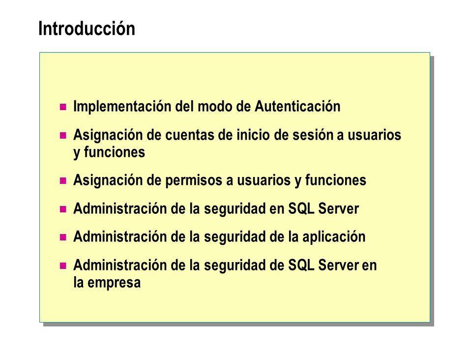 Introducción Implementación del modo de Autenticación