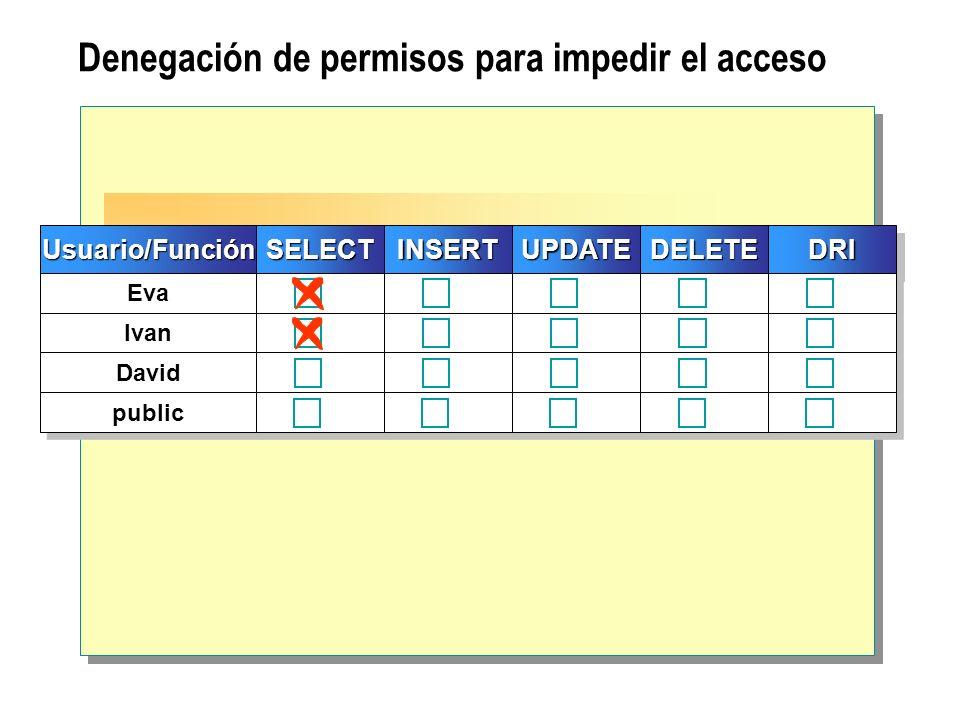Denegación de permisos para impedir el acceso