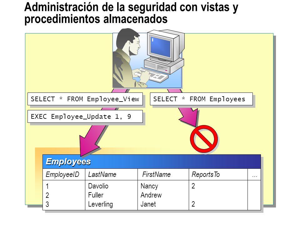 Administración de la seguridad con vistas y procedimientos almacenados