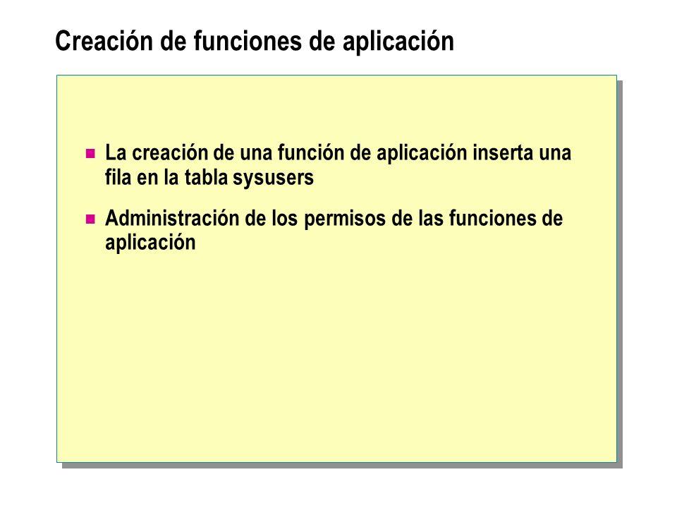 Creación de funciones de aplicación