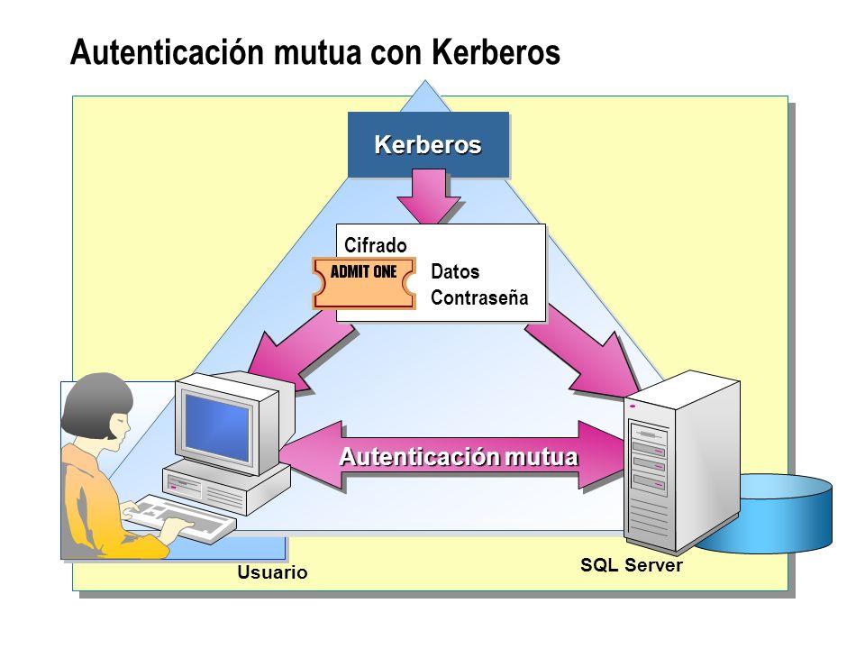 Autenticación mutua con Kerberos