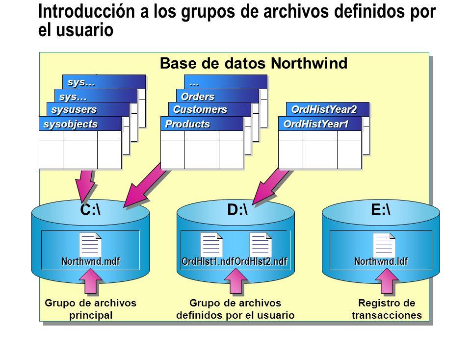 Introducción a los grupos de archivos definidos por el usuario