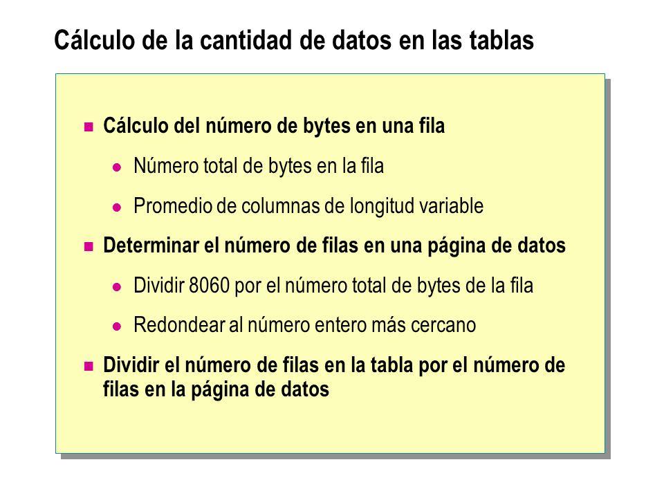Cálculo de la cantidad de datos en las tablas