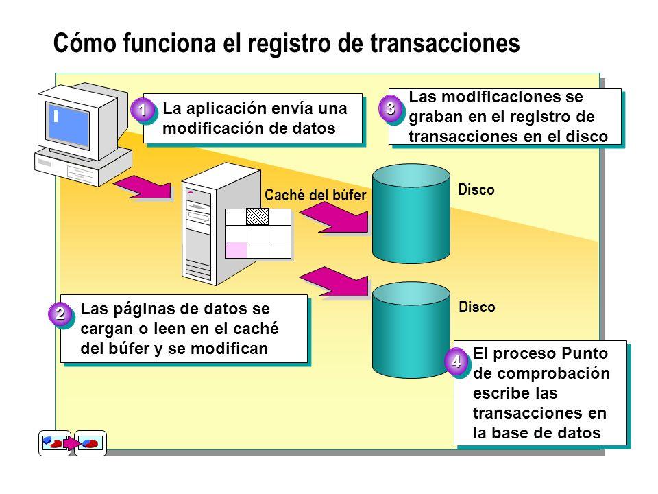 Cómo funciona el registro de transacciones