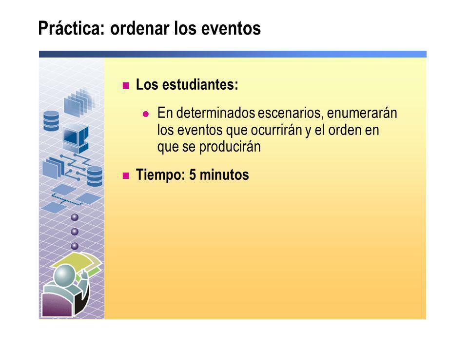 Práctica: ordenar los eventos