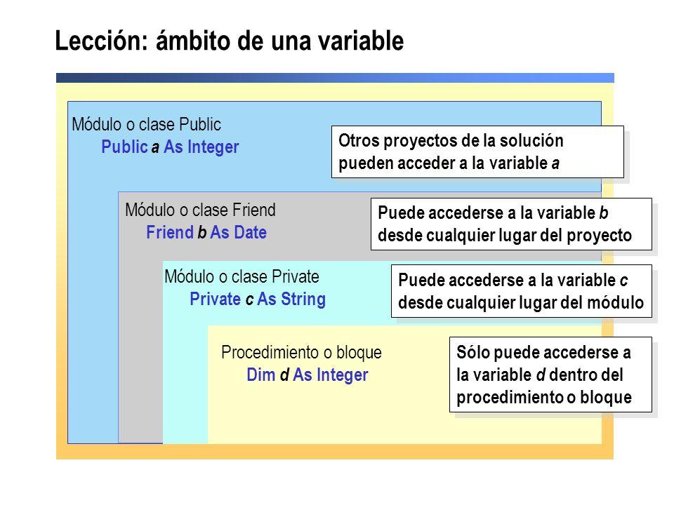 Lección: ámbito de una variable