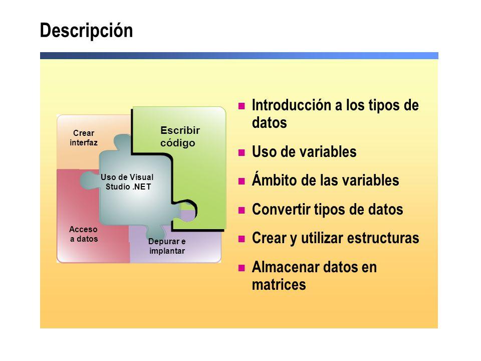 Descripción Introducción a los tipos de datos Uso de variables