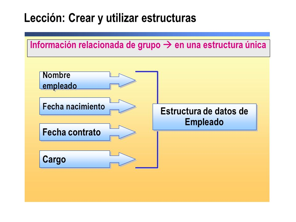 Lección: Crear y utilizar estructuras
