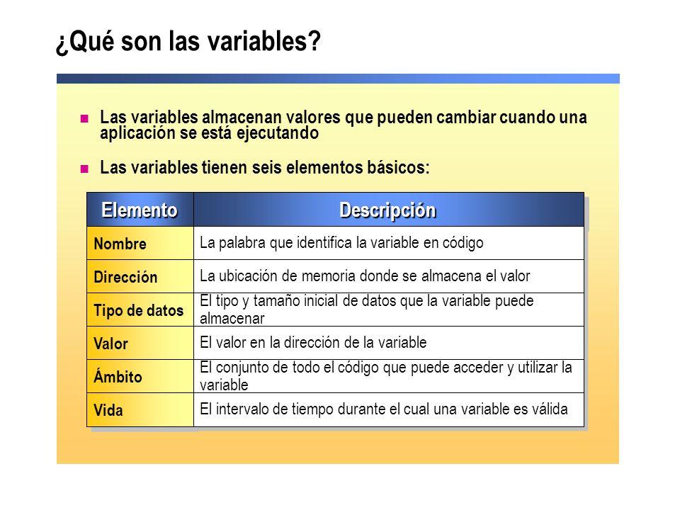 ¿Qué son las variables Elemento Descripción