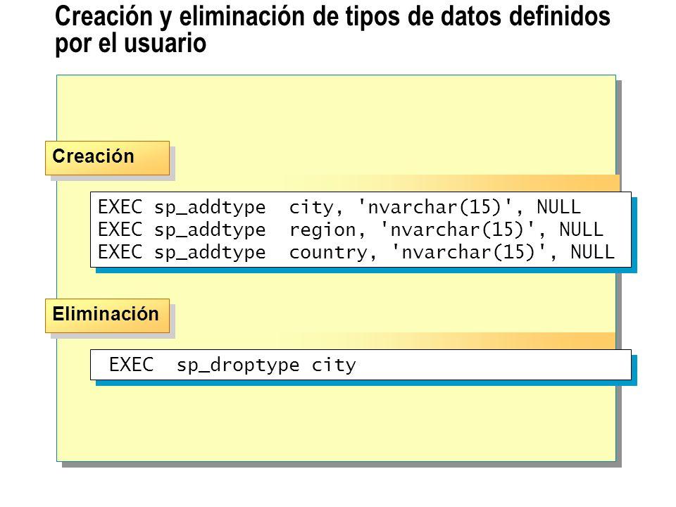 Creación y eliminación de tipos de datos definidos por el usuario